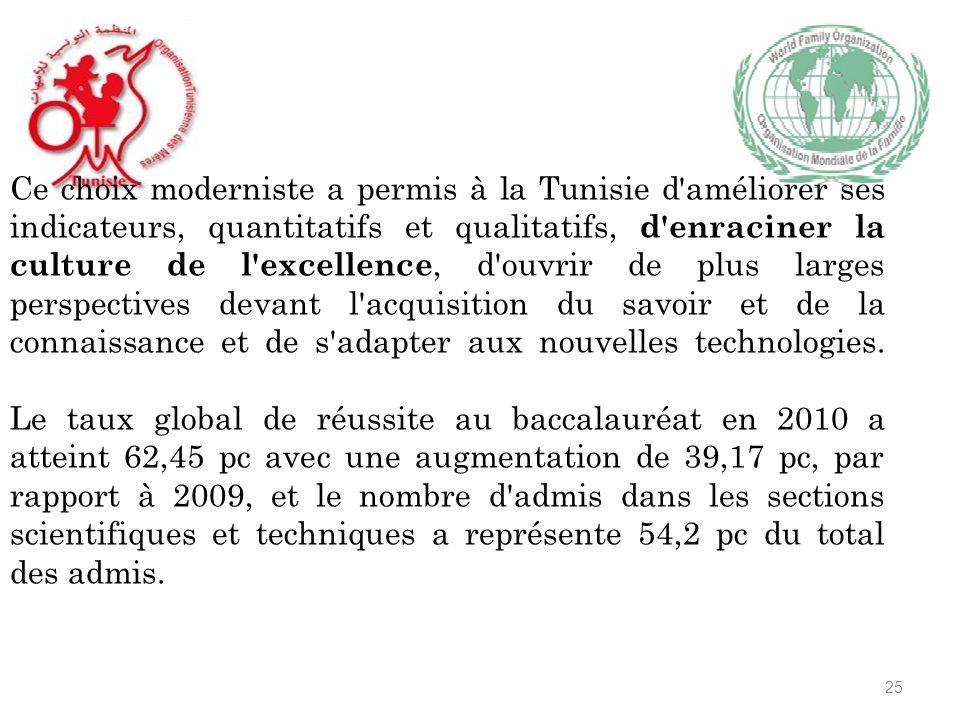 Ce choix moderniste a permis à la Tunisie d améliorer ses indicateurs, quantitatifs et qualitatifs, d enraciner la culture de l excellence, d ouvrir de plus larges perspectives devant l acquisition du savoir et de la connaissance et de s adapter aux nouvelles technologies.