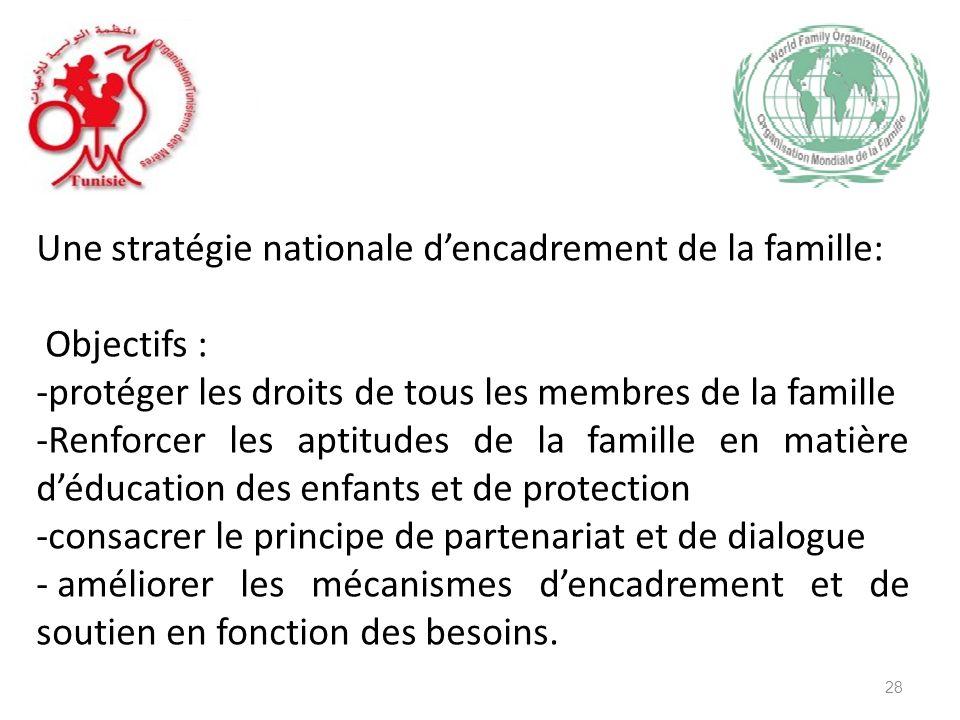 Une stratégie nationale dencadrement de la famille: Objectifs : -protéger les droits de tous les membres de la famille -Renforcer les aptitudes de la famille en matière déducation des enfants et de protection -consacrer le principe de partenariat et de dialogue - améliorer les mécanismes dencadrement et de soutien en fonction des besoins.