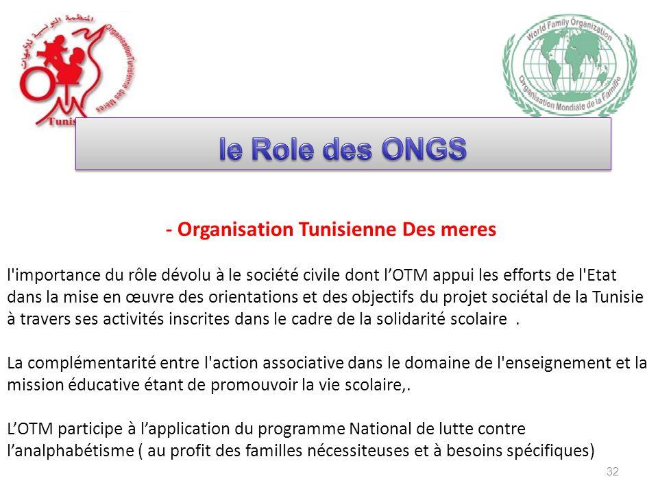- Organisation Tunisienne Des meres l importance du rôle dévolu à le société civile dont lOTM appui les efforts de l Etat dans la mise en œuvre des orientations et des objectifs du projet sociétal de la Tunisie à travers ses activités inscrites dans le cadre de la solidarité scolaire.