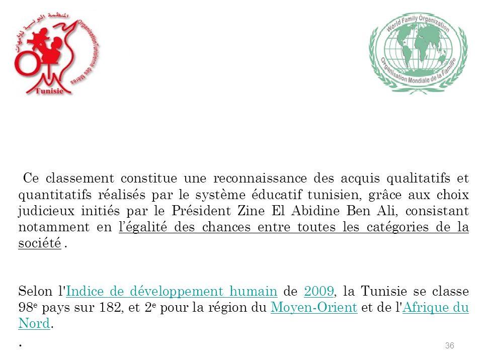 Ce classement constitue une reconnaissance des acquis qualitatifs et quantitatifs réalisés par le système éducatif tunisien, grâce aux choix judicieux initiés par le Président Zine El Abidine Ben Ali, consistant notamment en légalité des chances entre toutes les catégories de la société.