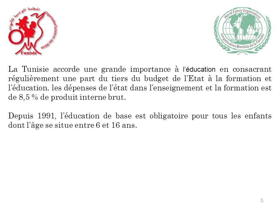 La Tunisie accorde une grande importance à léducation en consacrant régulièrement une part du tiers du budget de lEtat à la formation et léducation.