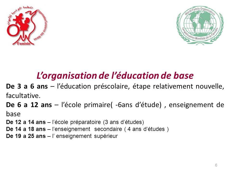 Lorganisation de léducation de base De 3 а 6 ans – léducation préscolaire, étape relativement nouvelle, facultative.