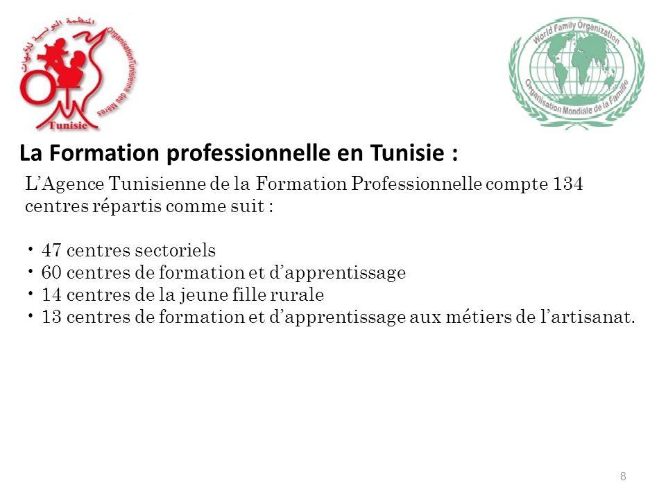 La Formation professionnelle en Tunisie : LAgence Tunisienne de la Formation Professionnelle compte 134 centres répartis comme suit : 47 centres sectoriels 60 centres de formation et dapprentissage 14 centres de la jeune fille rurale 13 centres de formation et dapprentissage aux métiers de lartisanat.