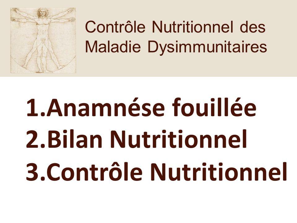 1.Anamnése fouillée Contrôle Nutritionnel des Maladie Dysimmunitaires 2.Bilan Nutritionnel 3.Contrôle Nutritionnel
