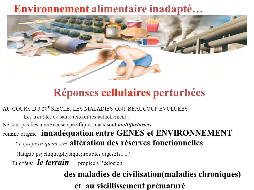 3.Contrôle Nutritionnel Contrôle Nutritionnel