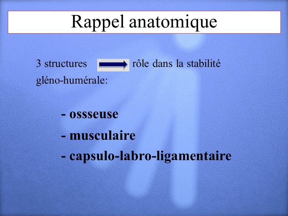 Rappel anatomique 3 structuresrôle dans la stabilité gléno-humérale: - ossseuse - musculaire - capsulo-labro-ligamentaire