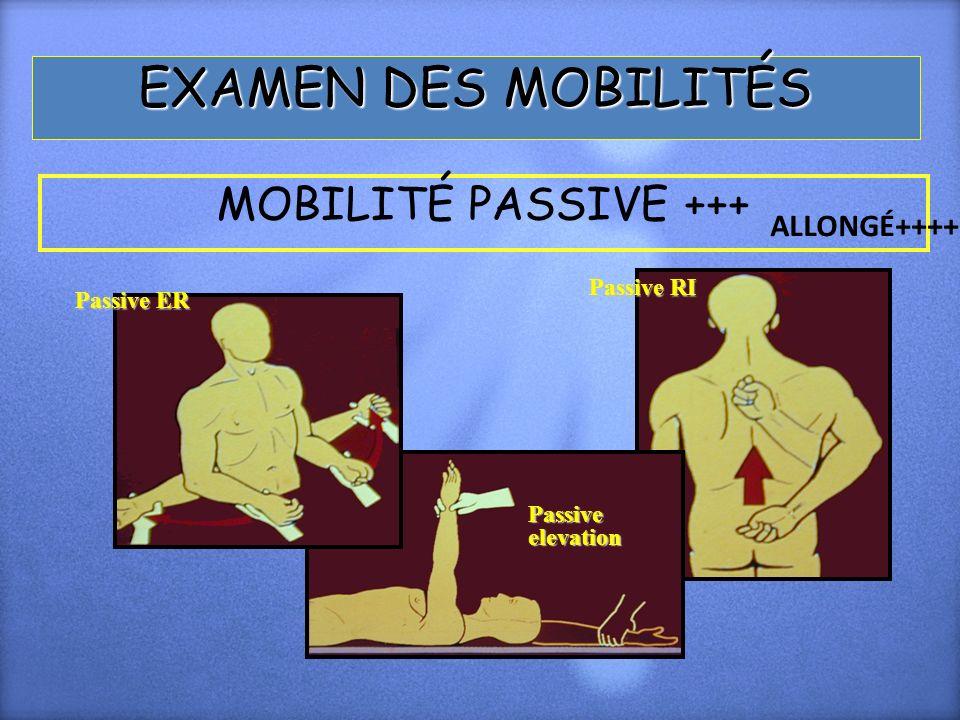 EXAMEN DES MOBILITÉS MOBILITÉ PASSIVE +++ Passive elevation Passive ER Passive RI ALLONGÉ++++
