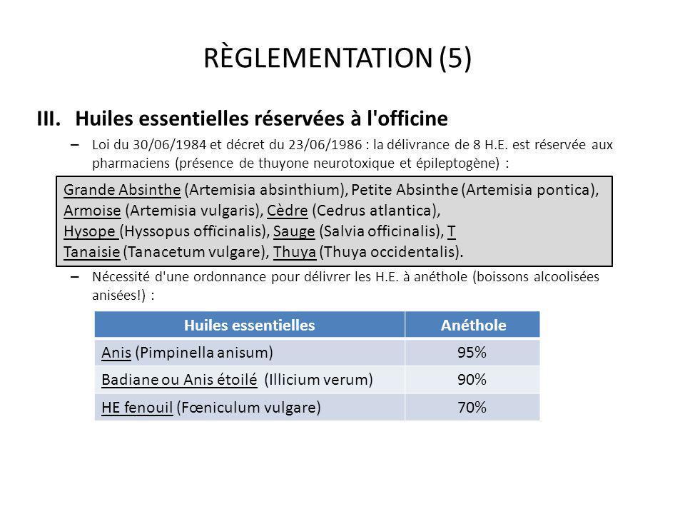 RÈGLEMENTATION (5) III.Huiles essentielles réservées à l'officine – Loi du 30/06/1984 et décret du 23/06/1986 : la délivrance de 8 H.E. est réservée a