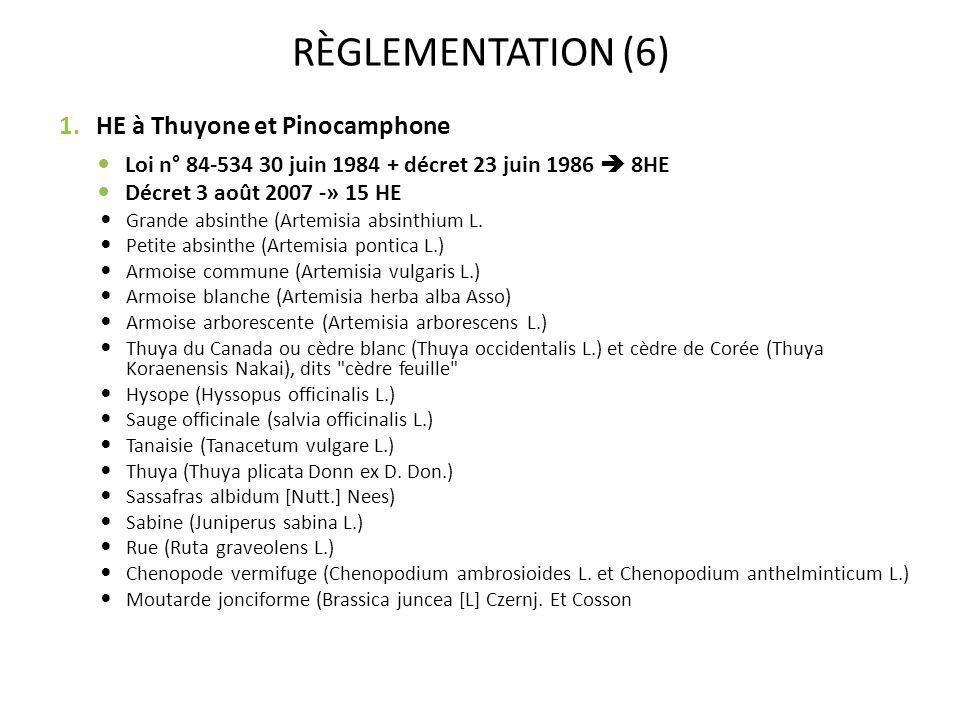 RÈGLEMENTATION (6) 1.HE à Thuyone et Pinocamphone Loi n° 84-534 30 juin 1984 + décret 23 juin 1986 8HE Décret 3 août 2007 -» 15 HE Grande absinthe (Ar