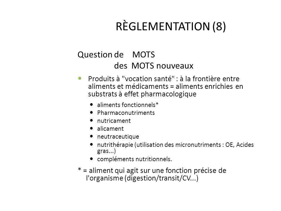 RÈGLEMENTATION (8) Question de MOTS des MOTS nouveaux Produits à
