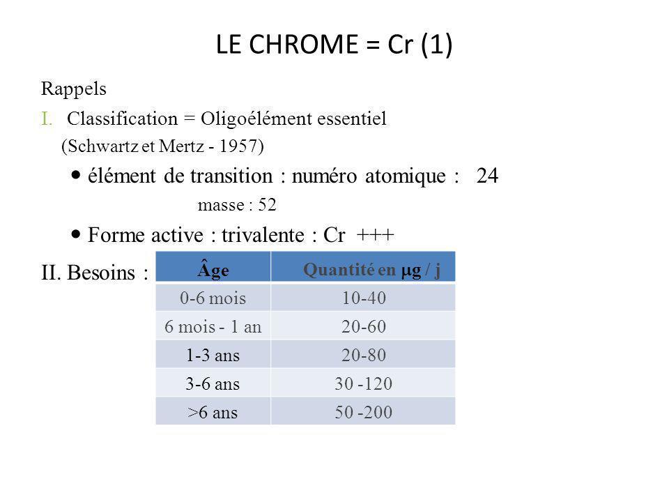LE CHROME = Cr (1) Rappels I.Classification = Oligoélément essentiel (Schwartz et Mertz - 1957) élément de transition : numéro atomique : 24 masse : 5