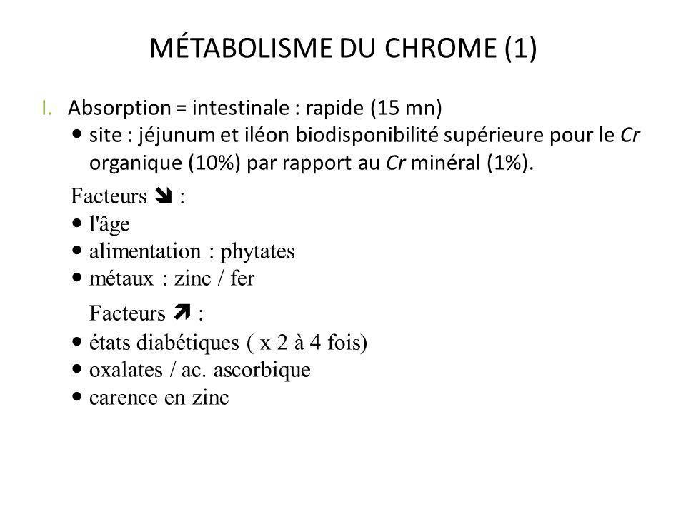 MÉTABOLISME DU CHROME (1) I.Absorption = intestinale : rapide (15 mn) site : jéjunum et iléon biodisponibilité supérieure pour le Cr organique (10%) p