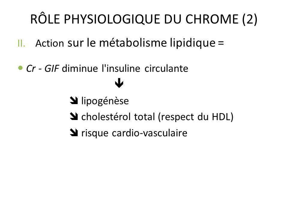 RÔLE PHYSIOLOGIQUE DU CHROME (2) II.Action sur le métabolisme lipidique = Cr - GIF diminue l'insuline circulante lipogénèse cholestérol total (respect