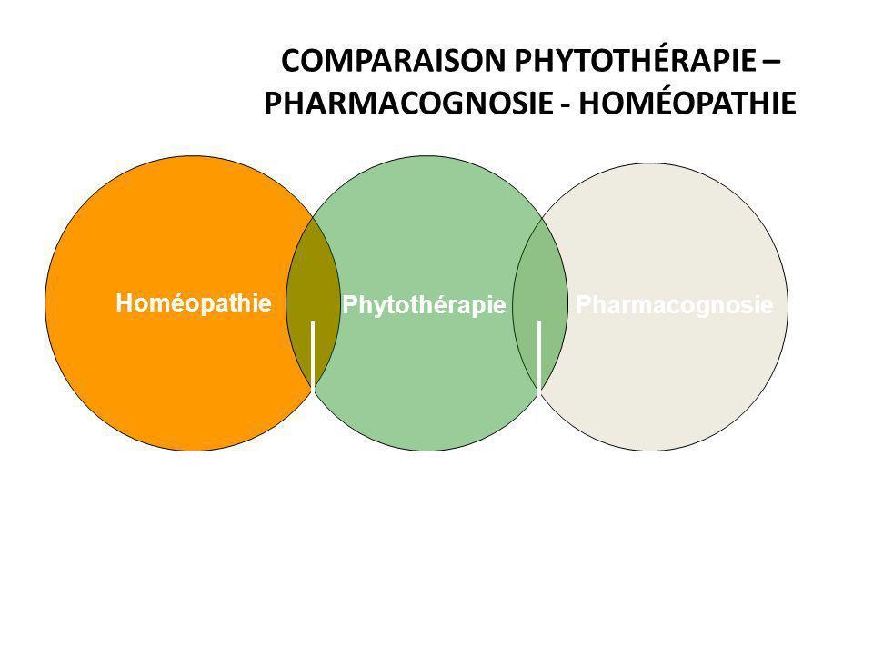 PhytothérapiePharmacognosie Homéopathie Teintures mères Gémmothérapie Globalité Laxatifs Veinotoniques COMPARAISON PHYTOTHÉRAPIE – PHARMACOGNOSIE - HO