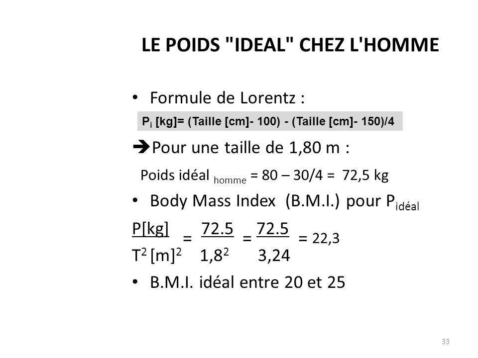 LE POIDS
