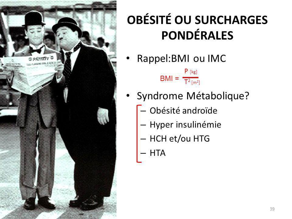 OBÉSITÉ OU SURCHARGES PONDÉRALES Rappel:BMI ou IMC P [kg] T 2 [m 2 ] Syndrome Métabolique? – Obésité androïde – Hyper insulinémie – HCH et/ou HTG – HT