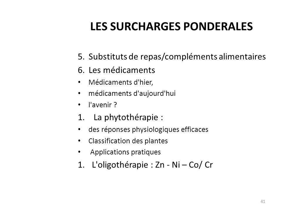 LES SURCHARGES PONDERALES 5.Substituts de repas/compléments alimentaires 6.Les médicaments Médicaments d'hier, médicaments d'aujourd'hui l'avenir ? 1.