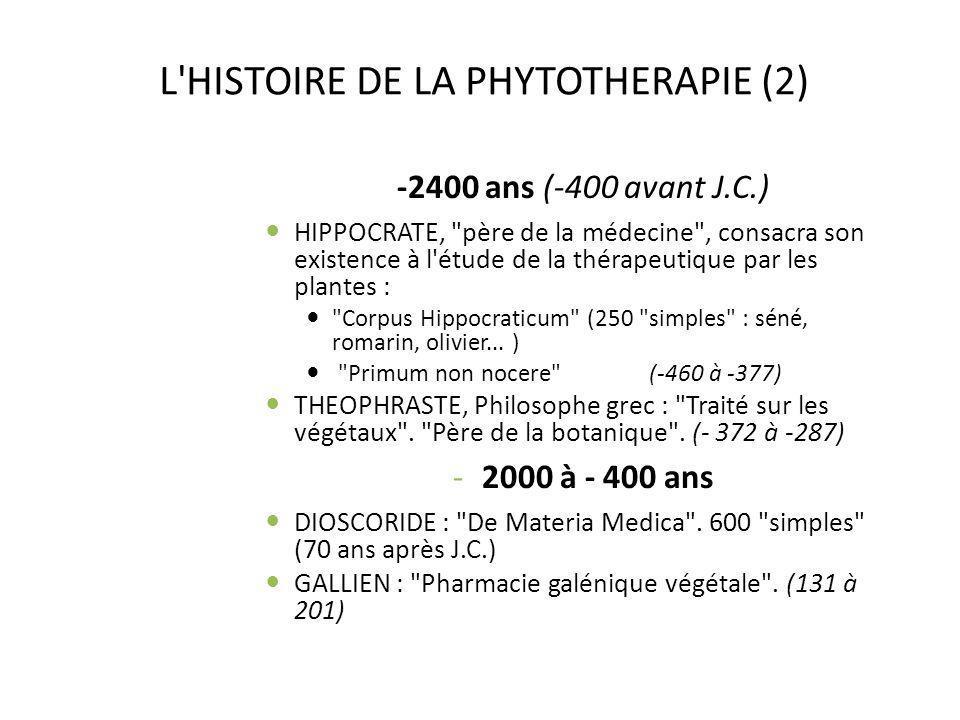 L HISTOIRE DE LA PHYTOTHERAPIE (3) Moyen-âge AVICENNE (980 à 1037) : médecin et philosophe iranien son «Canon de la médecine» eut une influence considérable en Europe, jusqu au I7 ème siècle.