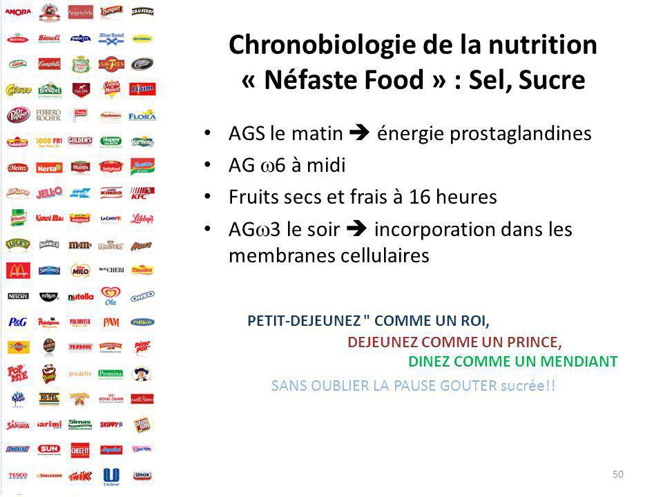 Chronobiologie de la nutrition « Néfaste Food » : Sel, Sucre AGS le matin énergie prostaglandines AG 6 à midi Fruits secs et frais à 16 heures AG 3 le
