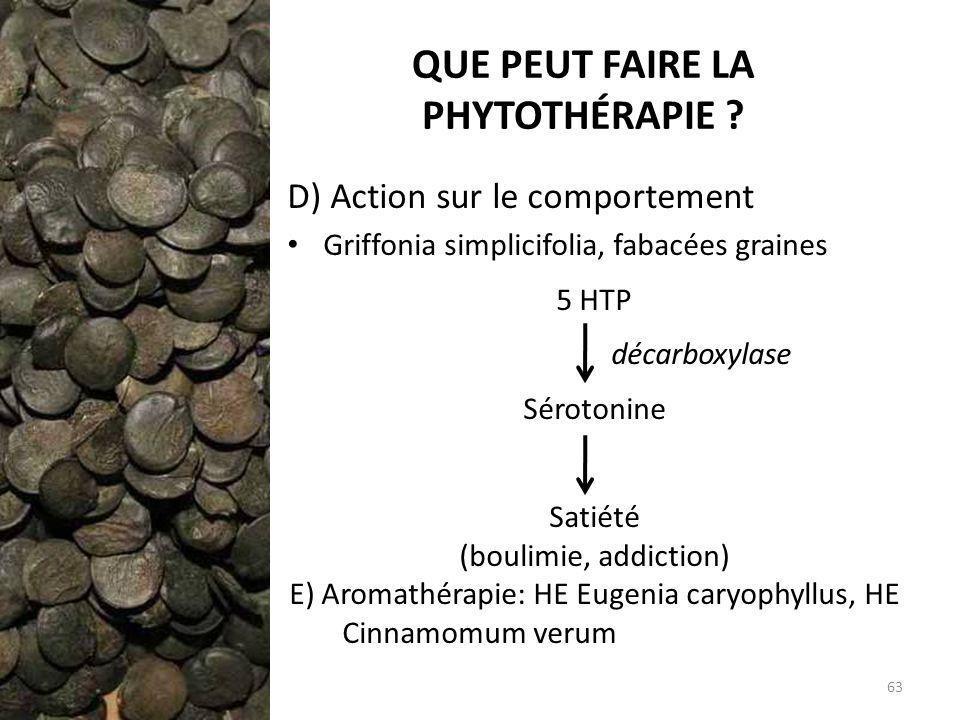QUE PEUT FAIRE LA PHYTOTHÉRAPIE ? D) Action sur le comportement Griffonia simplicifolia, fabacées graines 5 HTP décarboxylase Sérotonine Satiété (boul