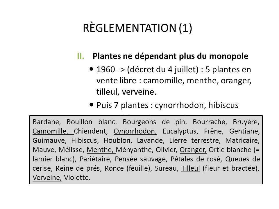 RÈGLEMENTATION (3) Le récent décret n° 2008-841 du 22 août 2008 (modifie l article D 421 l-l I du code de la santé publique) établit une liste de 148 plantes ou parties de plantes médicinales inscrites à la pharmacopée qui peuvent être vendues, sous une forme que la liste précise, par des personnes autres que les pharmaciens.