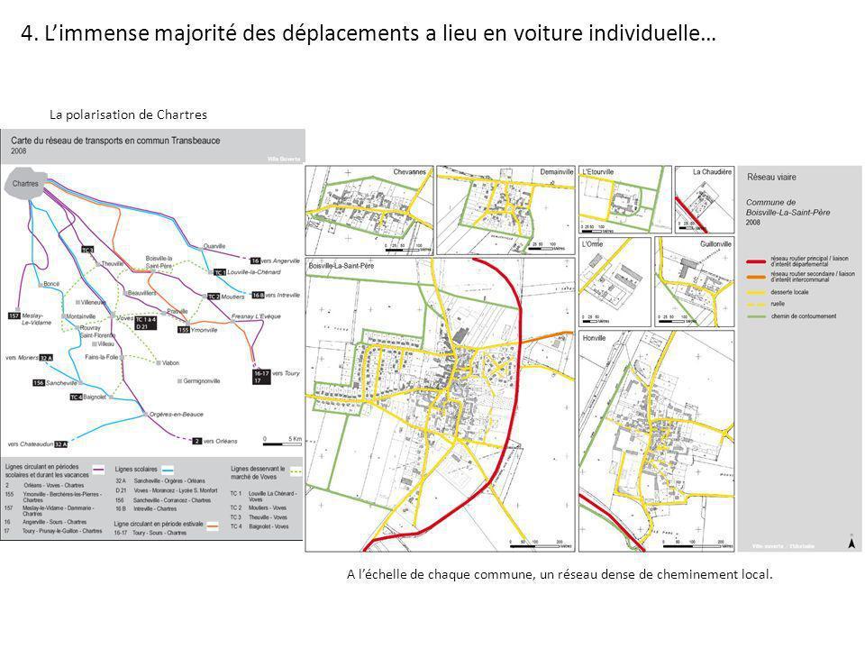 4. Limmense majorité des déplacements a lieu en voiture individuelle… La polarisation de Chartres A léchelle de chaque commune, un réseau dense de che