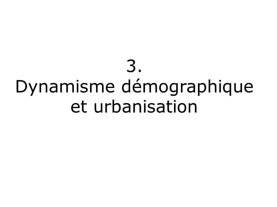 3. Dynamisme démographique et urbanisation
