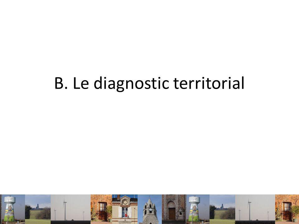 1. Entre dynamisme local et influences extérieures