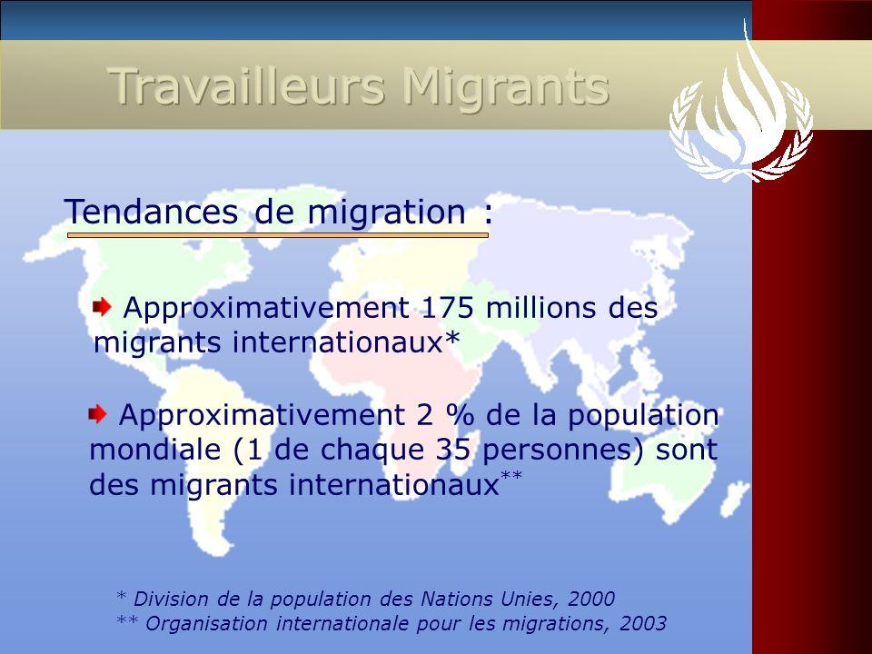 Tendances de migration : Approximativement 175 millions des migrants internationaux* Approximativement 2 % de la population mondiale (1 de chaque 35 p
