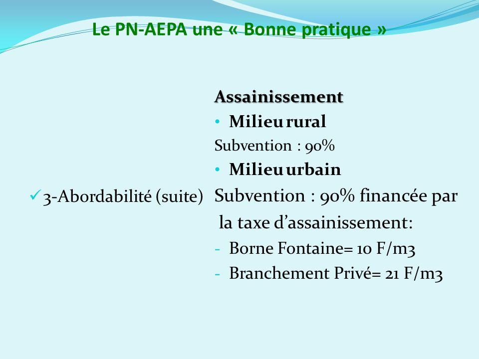 Le PN-AEPA une « Bonne pratique » 3-Abordabilité (suite)Assainissement Milieu rural Subvention : 90% Milieu urbain Subvention : 90% financée par la taxe dassainissement: - Borne Fontaine= 10 F/m3 - Branchement Privé= 21 F/m3