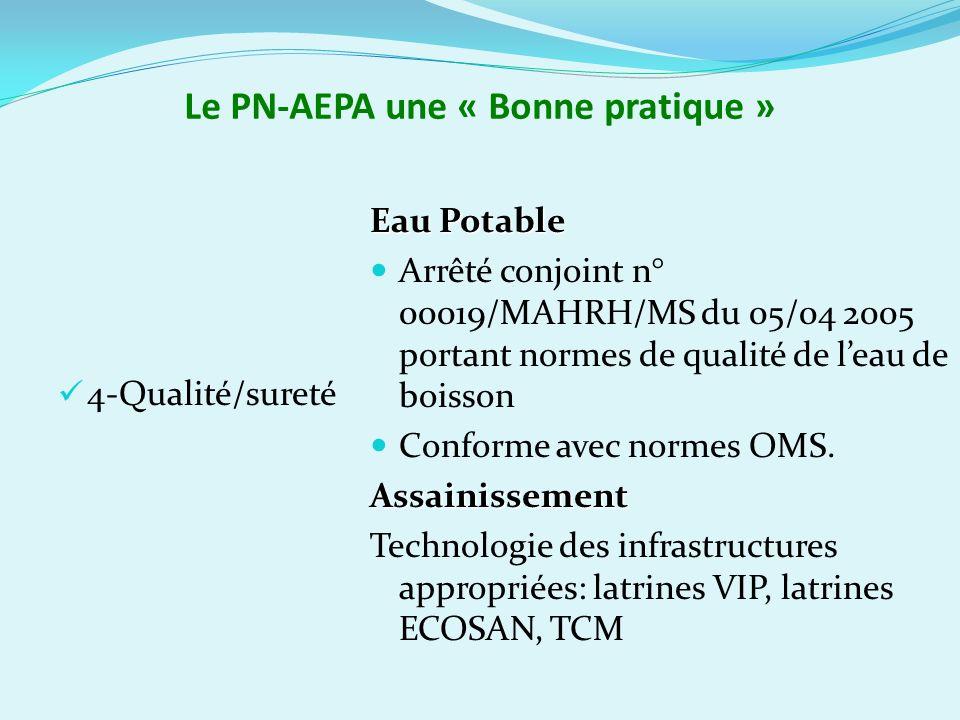Le PN-AEPA une « Bonne pratique » 4-Qualité/sureté Eau Potable Arrêté conjoint n° 00019/MAHRH/MS du 05/04 2005 portant normes de qualité de leau de boisson Conforme avec normes OMS.Assainissement Technologie des infrastructures appropriées: latrines VIP, latrines ECOSAN, TCM