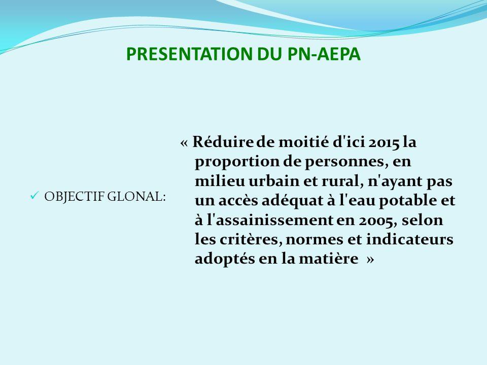 PRESENTATION DU PN-AEPA OBJECTIF GLONAL: « Réduire de moitié d ici 2015 la proportion de personnes, en milieu urbain et rural, n ayant pas un accès adéquat à l eau potable et à l assainissement en 2005, selon les critères, normes et indicateurs adoptés en la matière »