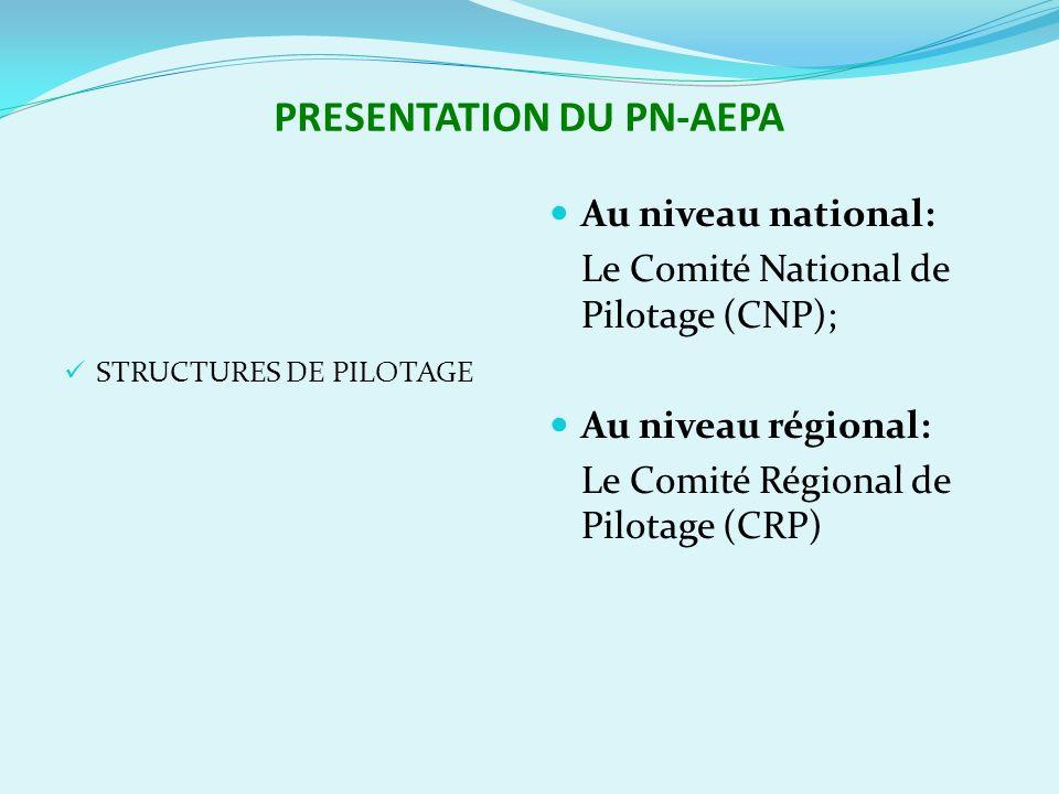 PRESENTATION DU PN-AEPA STRUCTURES DE PILOTAGE Au niveau national: Le Comité National de Pilotage (CNP); Au niveau régional: Le Comité Régional de Pilotage (CRP)