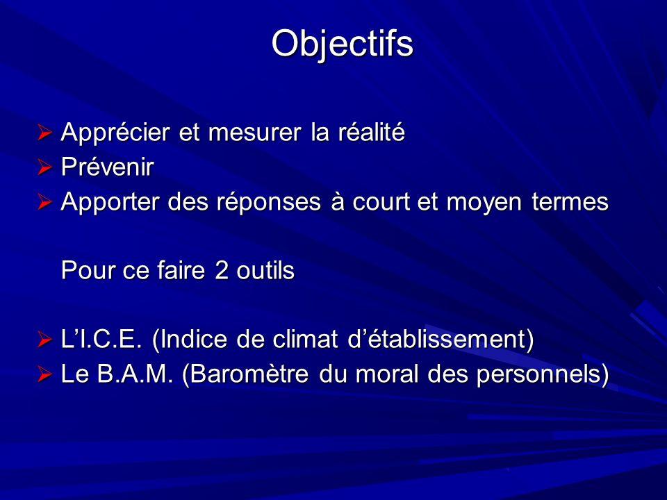 Climat et sanctions Climat et sanctions