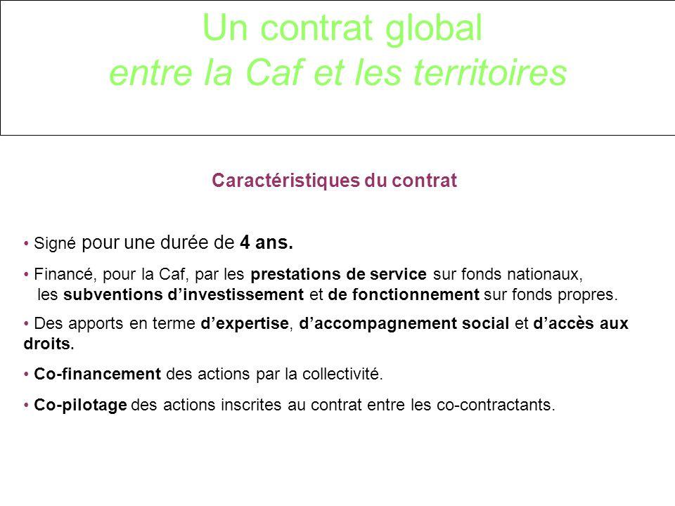 Un contrat global entre la Caf et les territoires Caractéristiques du contrat Signé pour une durée de 4 ans.