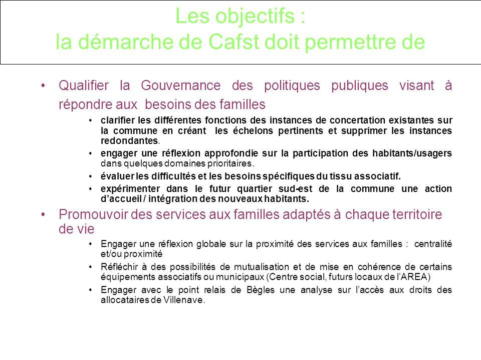 Les objectifs : la démarche de Cafst doit permettre de Qualifier la Gouvernance des politiques publiques visant à répondre aux besoins des familles clarifier les différentes fonctions des instances de concertation existantes sur la commune en créant les échelons pertinents et supprimer les instances redondantes.