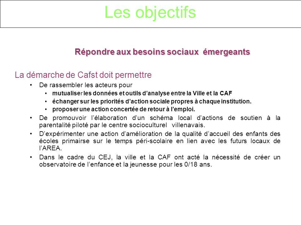 Les objectifs Répondre aux besoins sociaux émergeants La démarche de Cafst doit permettre De rassembler les acteurs pour mutualiser les données et outils danalyse entre la Ville et la CAF échanger sur les priorités daction sociale propres à chaque institution.