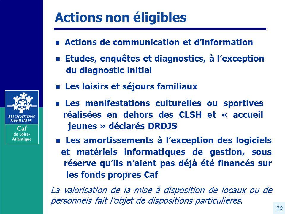 20 Actions non éligibles n n Actions de communication et dinformation La valorisation de la mise à disposition de locaux ou de personnels fait lobjet de dispositions particulières.