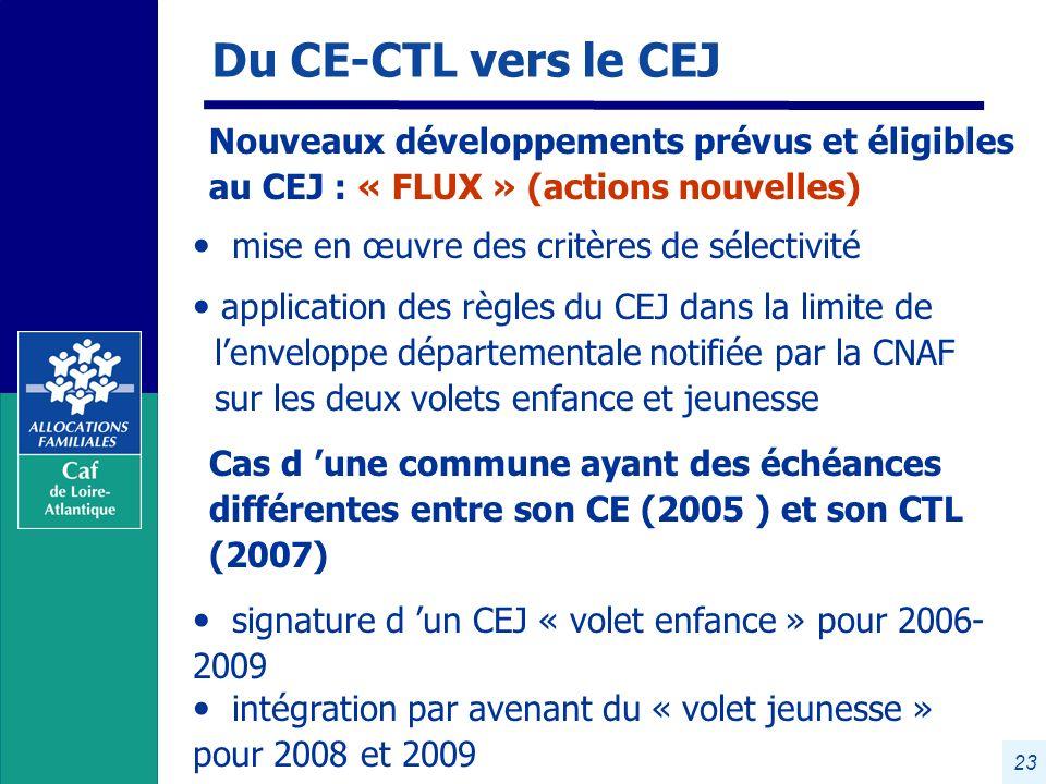 23 Du CE-CTL vers le CEJ Nouveaux développements prévus et éligibles au CEJ : « FLUX » (actions nouvelles) mise en œuvre des critères de sélectivité application des règles du CEJ dans la limite de lenveloppe départementale notifiée par la CNAF sur les deux volets enfance et jeunesse Cas d une commune ayant des échéances différentes entre son CE (2005 ) et son CTL (2007) signature d un CEJ « volet enfance » pour 2006- 2009 intégration par avenant du « volet jeunesse » pour 2008 et 2009
