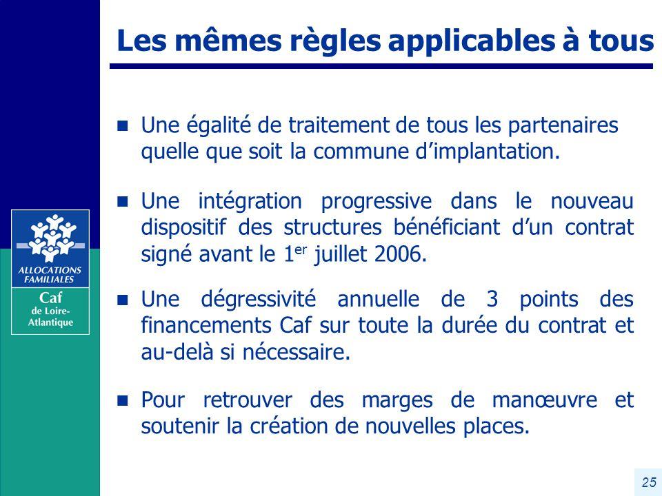 25 Les mêmes règles applicables à tous n n Une égalité de traitement de tous les partenaires quelle que soit la commune dimplantation.