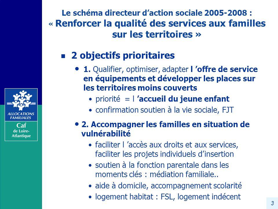 3 Le schéma directeur daction sociale 2005-2008 : « Renforcer la qualité des services aux familles sur les territoires » 1.