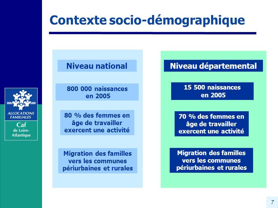 8 Contexte financier Niveau national Progression du budget dédié à l action sociale : + 15 % en 2004 + 17 % en 2005 Progression annuelle moyenne des dépenses d action sociale de 7,5 % sur la période 2005-2008 Niveau départemental Progression du budget dédié à l action sociale : + 14 % en 2004 + 13 % en 2005 Montants versés au titre des CE et CTL 9 300 000 en 2003 17 150 000 en 2004 21 500 000 en 2005