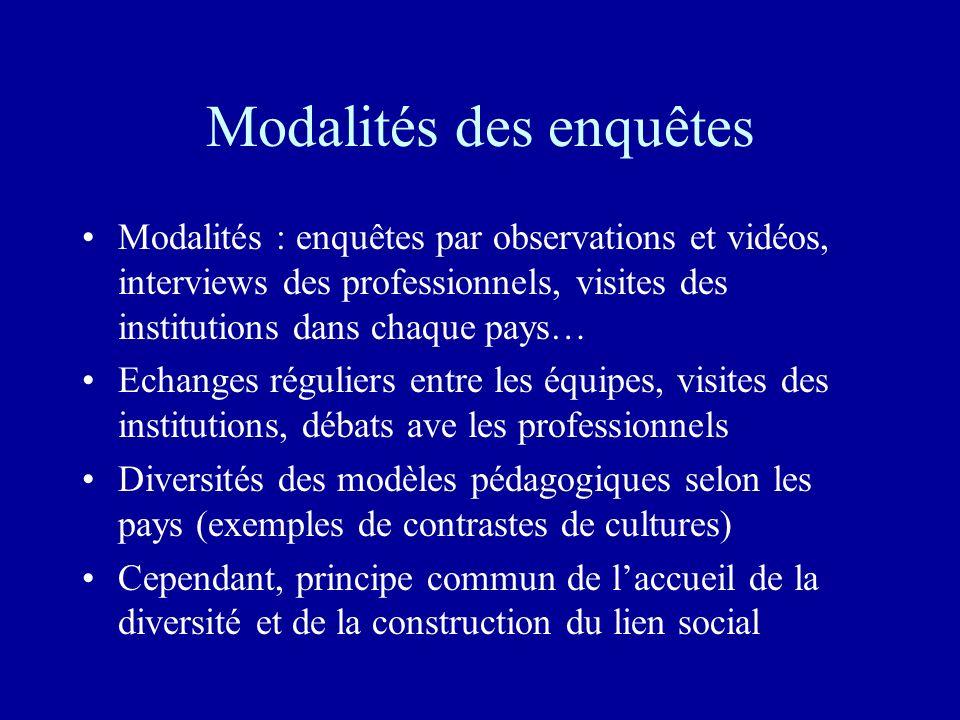 Modalités des enquêtes Modalités : enquêtes par observations et vidéos, interviews des professionnels, visites des institutions dans chaque pays… Echa