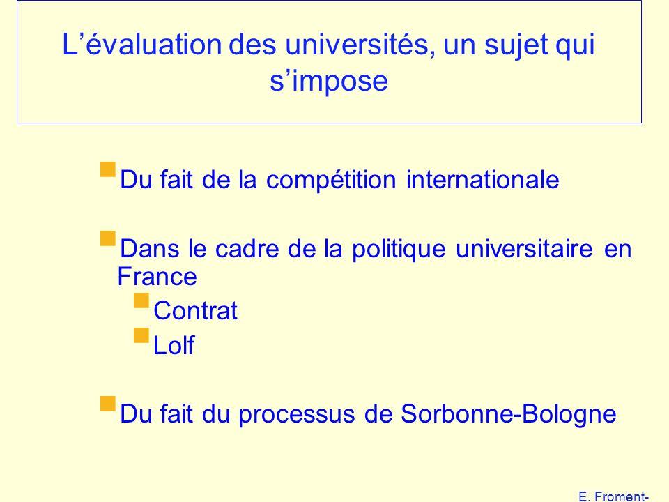 E. Froment- EHESS 01-06 Lévaluation des universités, un sujet qui simpose Du fait de la compétition internationale Dans le cadre de la politique unive