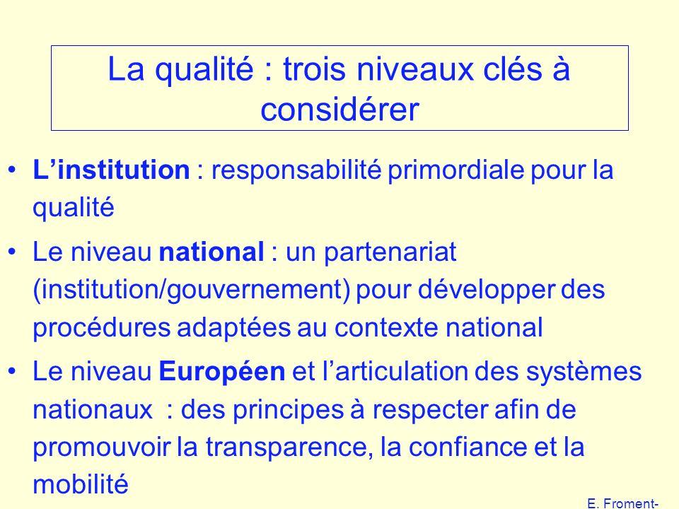 E. Froment- EHESS 01-06 La qualité : trois niveaux clés à considérer Linstitution : responsabilité primordiale pour la qualité Le niveau national : un