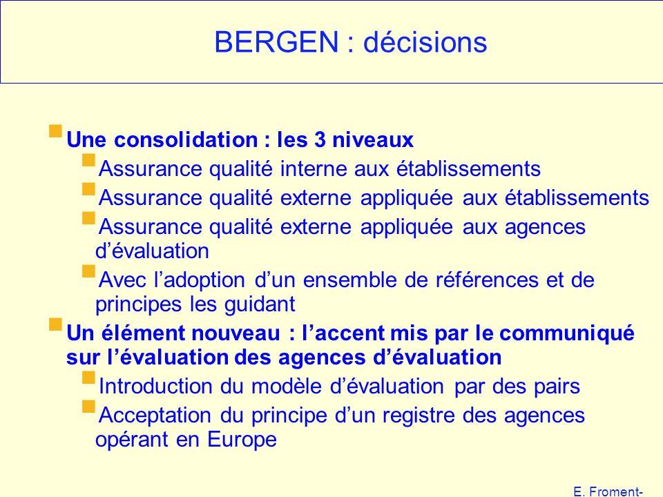 E. Froment- EHESS 01-06 BERGEN : décisions Une consolidation : les 3 niveaux Assurance qualité interne aux établissements Assurance qualité externe ap