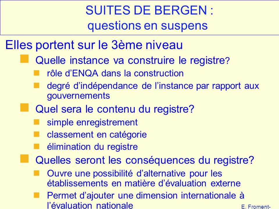 E. Froment- EHESS 01-06 SUITES DE BERGEN : questions en suspens Elles portent sur le 3ème niveau Quelle instance va construire le registre ? rôle dENQ