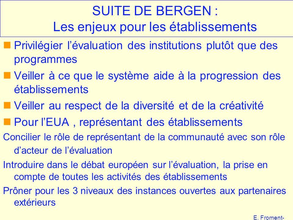 E. Froment- EHESS 01-06 SUITE DE BERGEN : Les enjeux pour les établissements Privilégier lévaluation des institutions plutôt que des programmes Veille
