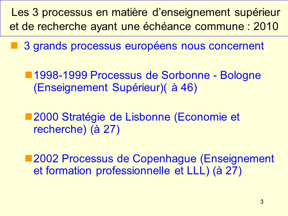 3 Les 3 processus en matière denseignement supérieur et de recherche ayant une échéance commune : 2010 3 grands processus européens nous concernent 1998-1999 Processus de Sorbonne - Bologne (Enseignement Supérieur)( à 46) 2000 Stratégie de Lisbonne (Economie et recherche) (à 27) 2002 Processus de Copenhague (Enseignement et formation professionnelle et LLL) (à 27)