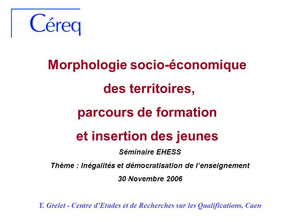 Odds ratios Modèles panel DEP Prof.